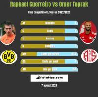 Raphael Guerreiro vs Omer Toprak h2h player stats