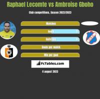 Raphael Lecomte vs Ambroise Gboho h2h player stats