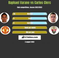 Raphael Varane vs Carlos Clerc h2h player stats