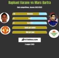 Raphael Varane vs Marc Bartra h2h player stats