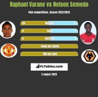 Raphael Varane vs Nelson Semedo h2h player stats