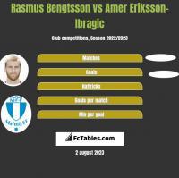 Rasmus Bengtsson vs Amer Eriksson-Ibragic h2h player stats
