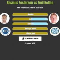 Rasmus Festersen vs Emil Holten h2h player stats