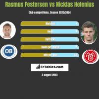 Rasmus Festersen vs Nicklas Helenius h2h player stats