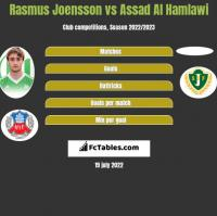 Rasmus Joensson vs Assad Al Hamlawi h2h player stats