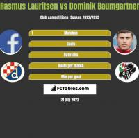 Rasmus Lauritsen vs Dominik Baumgartner h2h player stats