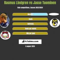 Rasmus Lindgren vs Jasse Tuominen h2h player stats