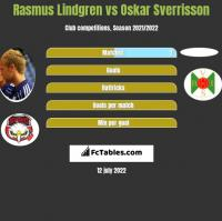 Rasmus Lindgren vs Oskar Sverrisson h2h player stats