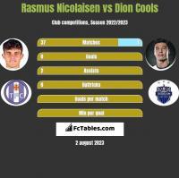 Rasmus Nicolaisen vs Dion Cools h2h player stats