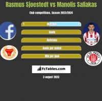 Rasmus Sjoestedt vs Manolis Saliakas h2h player stats