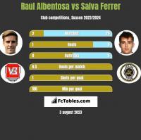 Raul Albentosa vs Salva Ferrer h2h player stats