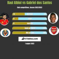 Raul Albiol vs Gabriel dos Santos h2h player stats