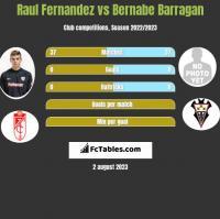 Raul Fernandez vs Bernabe Barragan h2h player stats