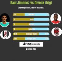 Raul Jimenez vs Divock Origi h2h player stats