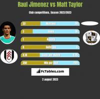 Raul Jimenez vs Matt Taylor h2h player stats