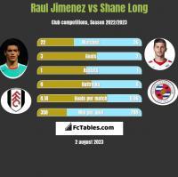 Raul Jimenez vs Shane Long h2h player stats