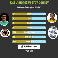 Raul Jimenez vs Troy Deeney h2h player stats