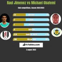 Raul Jimenez vs Michael Obafemi h2h player stats