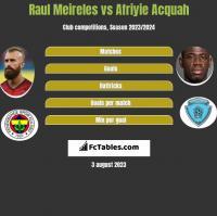Raul Meireles vs Afriyie Acquah h2h player stats