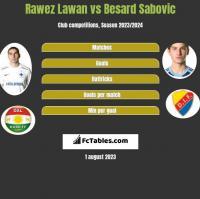 Rawez Lawan vs Besard Sabovic h2h player stats