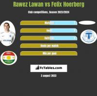 Rawez Lawan vs Felix Hoerberg h2h player stats
