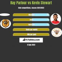 Ray Parlour vs Kevin Stewart h2h player stats