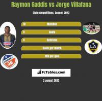 Raymon Gaddis vs Jorge Villafana h2h player stats