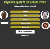 Raymond Gyasi vs Ole Amund Sveen h2h player stats