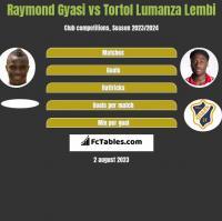 Raymond Gyasi vs Tortol Lumanza Lembi h2h player stats