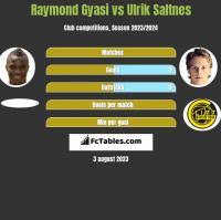Raymond Gyasi vs Ulrik Saltnes h2h player stats