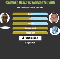 Raymond Gyasi vs Youssef Toutouh h2h player stats