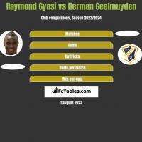Raymond Gyasi vs Herman Geelmuyden h2h player stats