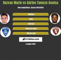 Razvan Marin vs Adrien Tameze Aoutsa h2h player stats