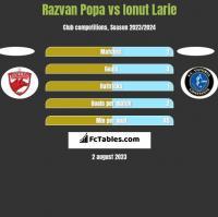Razvan Popa vs Ionut Larie h2h player stats