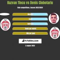 Razvan Tincu vs Denis Ciobotariu h2h player stats