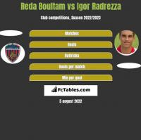 Reda Boultam vs Igor Radrezza h2h player stats