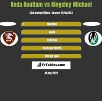 Reda Boultam vs Kingsley Michael h2h player stats