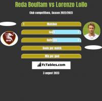 Reda Boultam vs Lorenzo Lollo h2h player stats