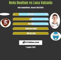 Reda Boultam vs Luca Valzania h2h player stats