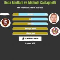 Reda Boultam vs Michele Castagnetti h2h player stats
