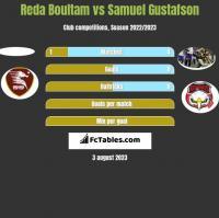 Reda Boultam vs Samuel Gustafson h2h player stats