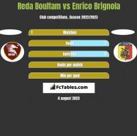 Reda Boultam vs Enrico Brignola h2h player stats