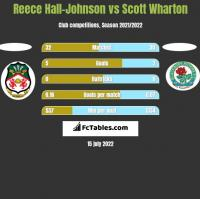 Reece Hall-Johnson vs Scott Wharton h2h player stats