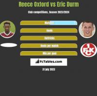 Reece Oxford vs Eric Durm h2h player stats
