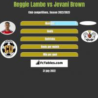 Reggie Lambe vs Jevani Brown h2h player stats