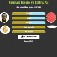 Reginald Goreux vs Collins Fai h2h player stats