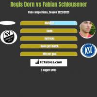 Regis Dorn vs Fabian Schleusener h2h player stats