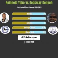 Reinhold Yabo vs Godsway Donyoh h2h player stats