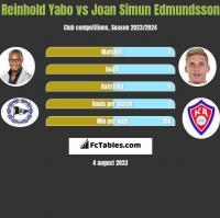 Reinhold Yabo vs Joan Simun Edmundsson h2h player stats