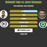 Reinhold Yabo vs Josef Husbauer h2h player stats
